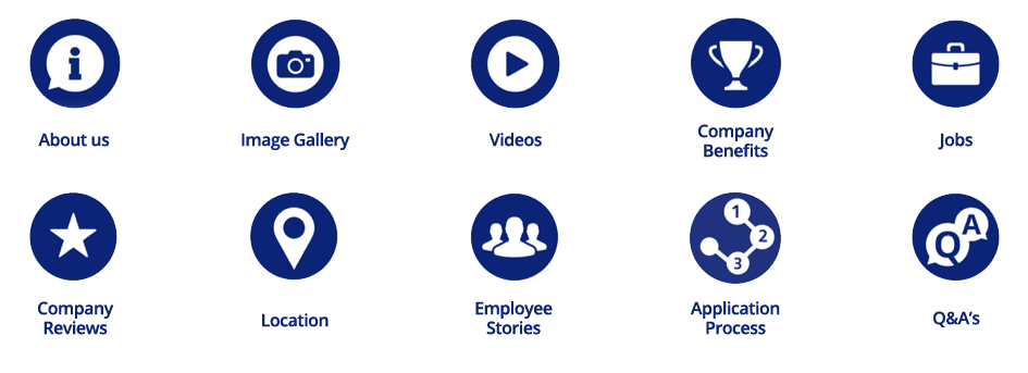 About us, Image Gallery, Videos, Company Benefits, Jobs, Company Reviews, Location, Employee Stories, Application Process, Q&A's
